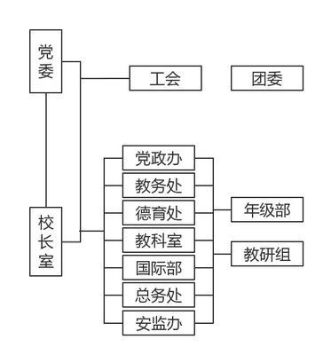 南菁组织机构.jpg